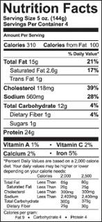 Etichetta posteriore di fatti di nutrizione